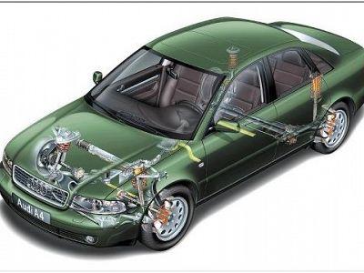 Listino nuovo Audi A4 I 1994