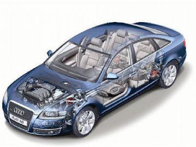 Listino nuovo Audi A6 III 2004 Berlina