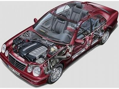 Listino nuovo Mercedes Classe E - W210 Berlina